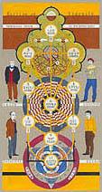 Neil Packer | Foucault's Pendulum, The Sephirothic System of Ten Divine Names